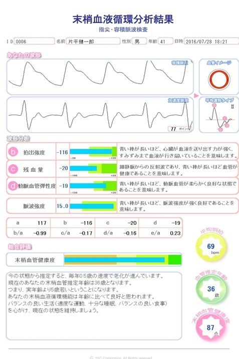 血管推定年齢測定